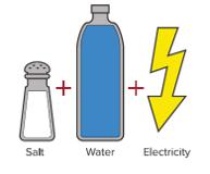 formula for hypochlorus acid
